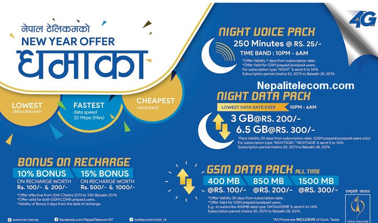 New year 2074 offer Nepal Telecom