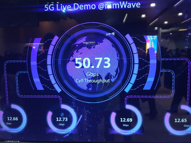 What is 5G? Service and application of 5G?