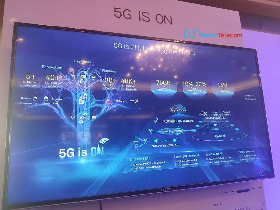 Huawei 5G is ON