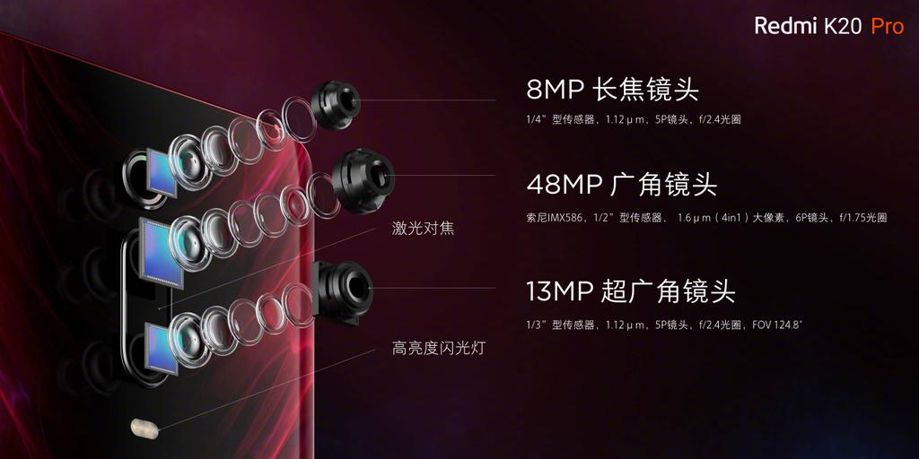 Redmi K20 Pro and K20 launched: Find detailed specs and price (speculation for Nepal)