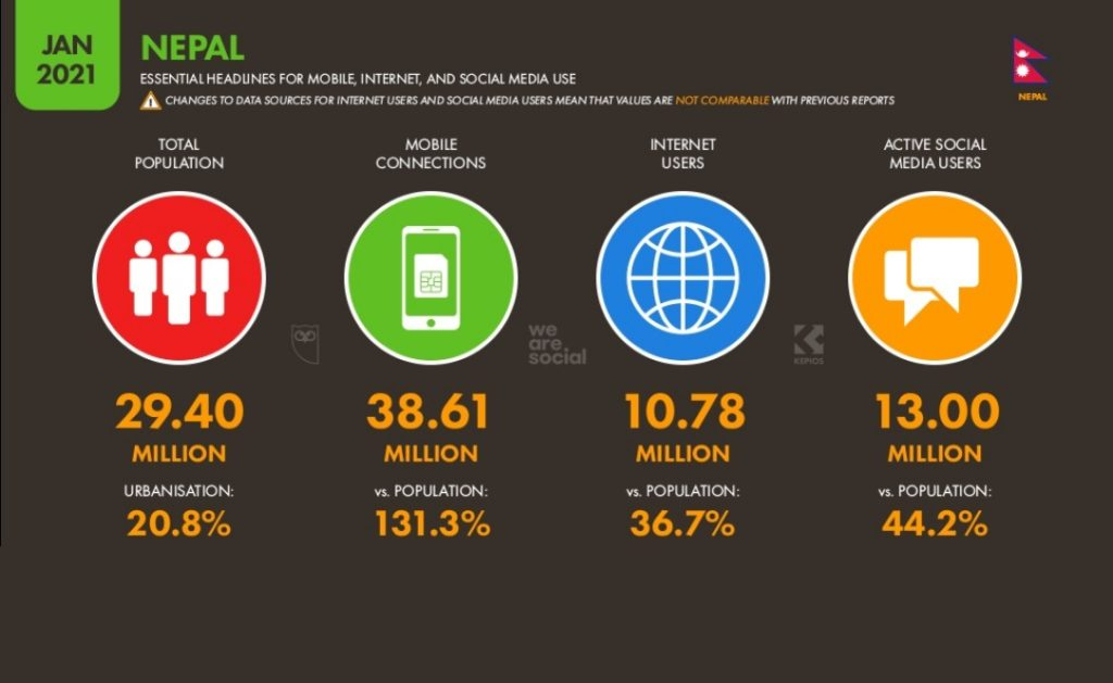 Mobile and internet users in Nepal