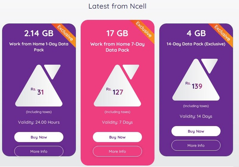 Ncell self care offers